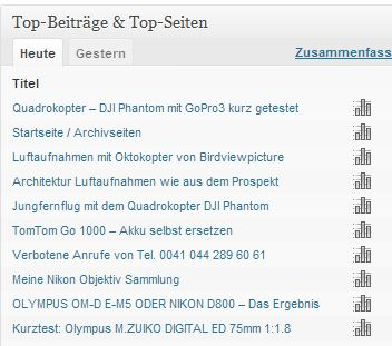 Top Beiträge DJI Phantom