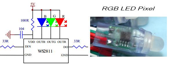Ein RGB LED Pixel (WS2811)