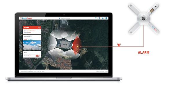 Dedrone - Drohnen Gefahrenerkennung
