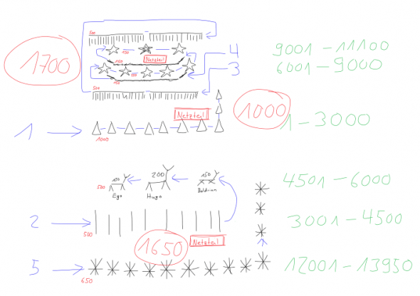 Skizze Weihnachtsbeleuchtung Anordnung