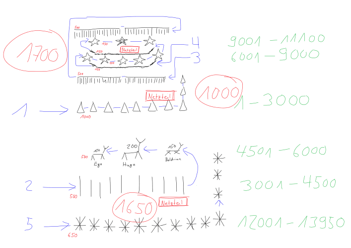 Digitale Weihnachtsbeleuchtung selbst gebaut – Teil 3 | Technikfreak